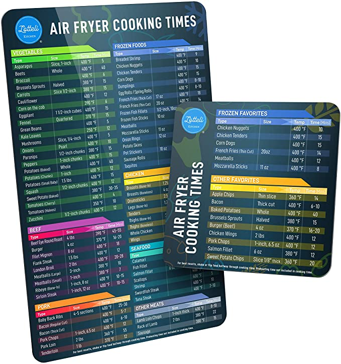 Mother's Day Gifts for Home Cooks - Air Fryer Magnetic Cheat Sheet Set